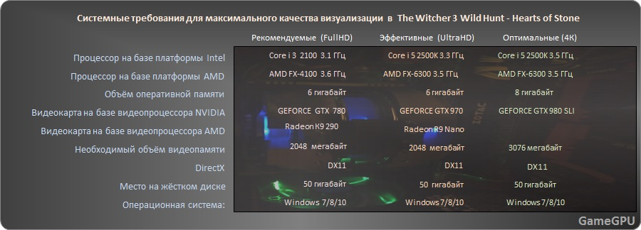 Warframe Виндовс 7