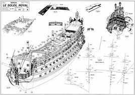 JKTUBY.  Чертежи:Французский линейный корабль Le Soleil Royal 1669 год.